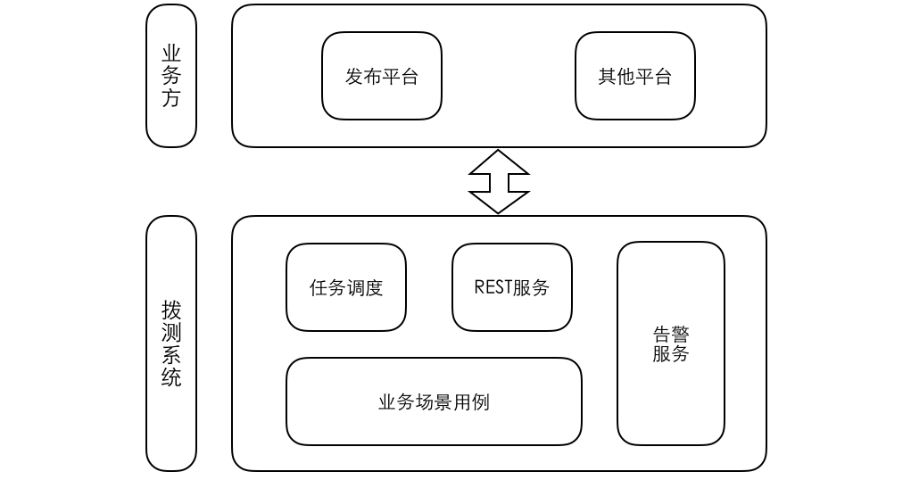 有赞线上拨测系统实践(一)